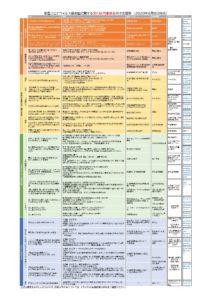 新型コロナウイルス感染症に関する荒川区内事業者向け支援策_0608ver_PDF配布用